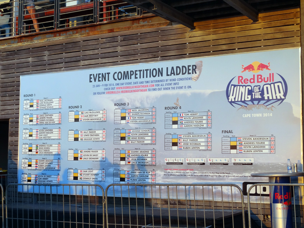 king of the air - competition ladder